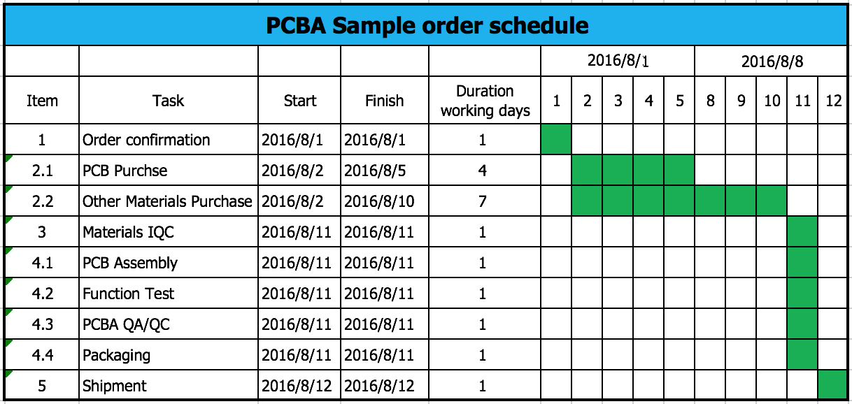 sample order schedule.png