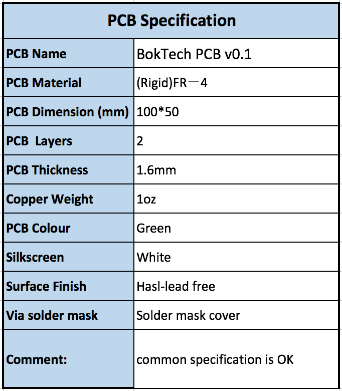 PCB specification.png